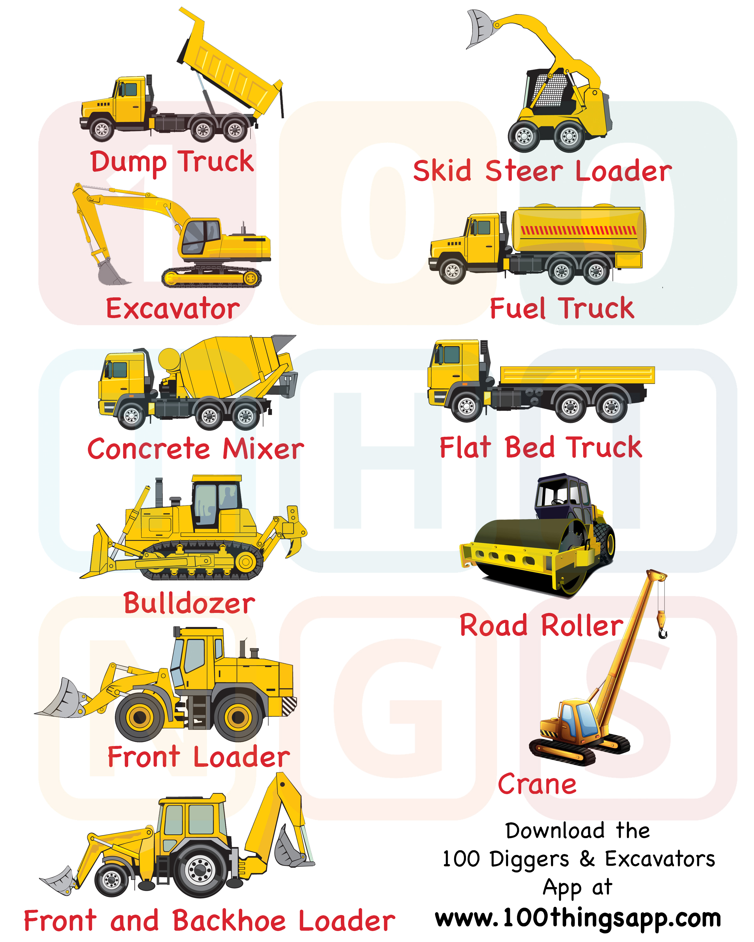 Legend and list of the types of construction trucks, vehicles & heavy equipment used at construction sites.